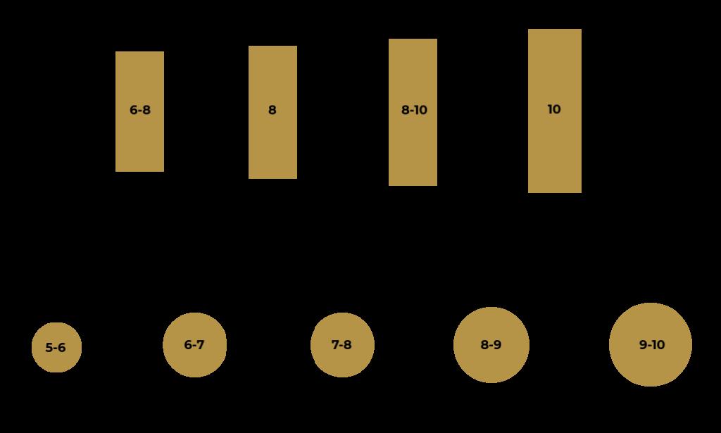 Sitzplatzübersicht